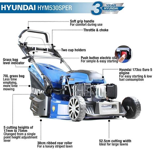Hyundai HYM530SPER Self Propelled 52 5cm Electric Start 173cc Petrol Roller  Lawn Mower